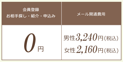 Nozze(ノッツェ) e-お見合いの利用料金はメール開通時のみ!入会金・月会費が無料!